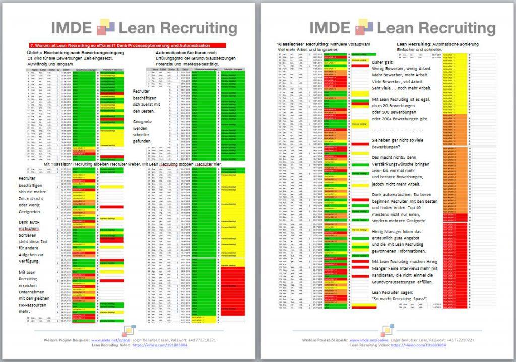 Lean Recruiting - automatische Bewerber-Sortierung