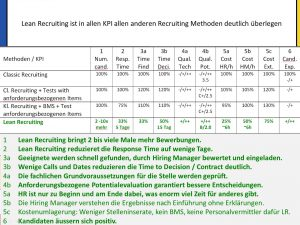 Bild KPI Lean Recruiting